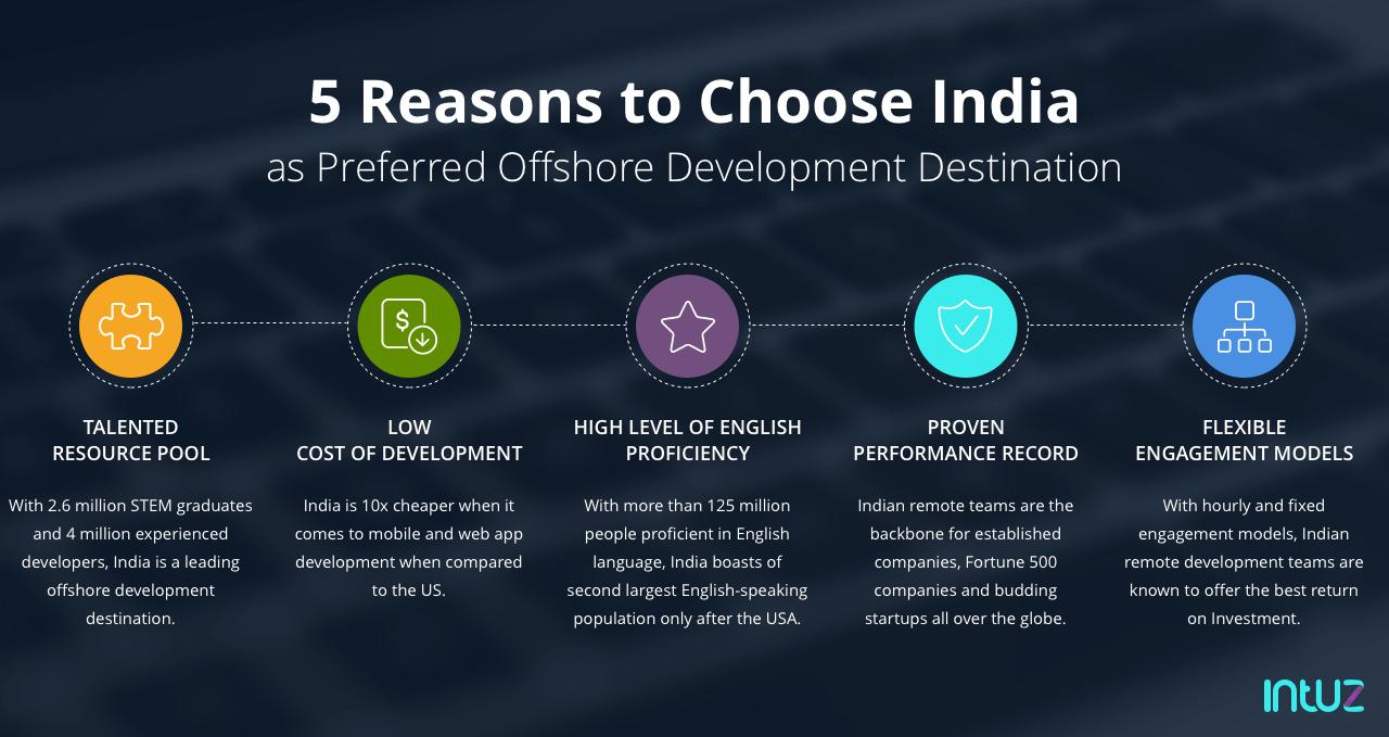 Reason to choose